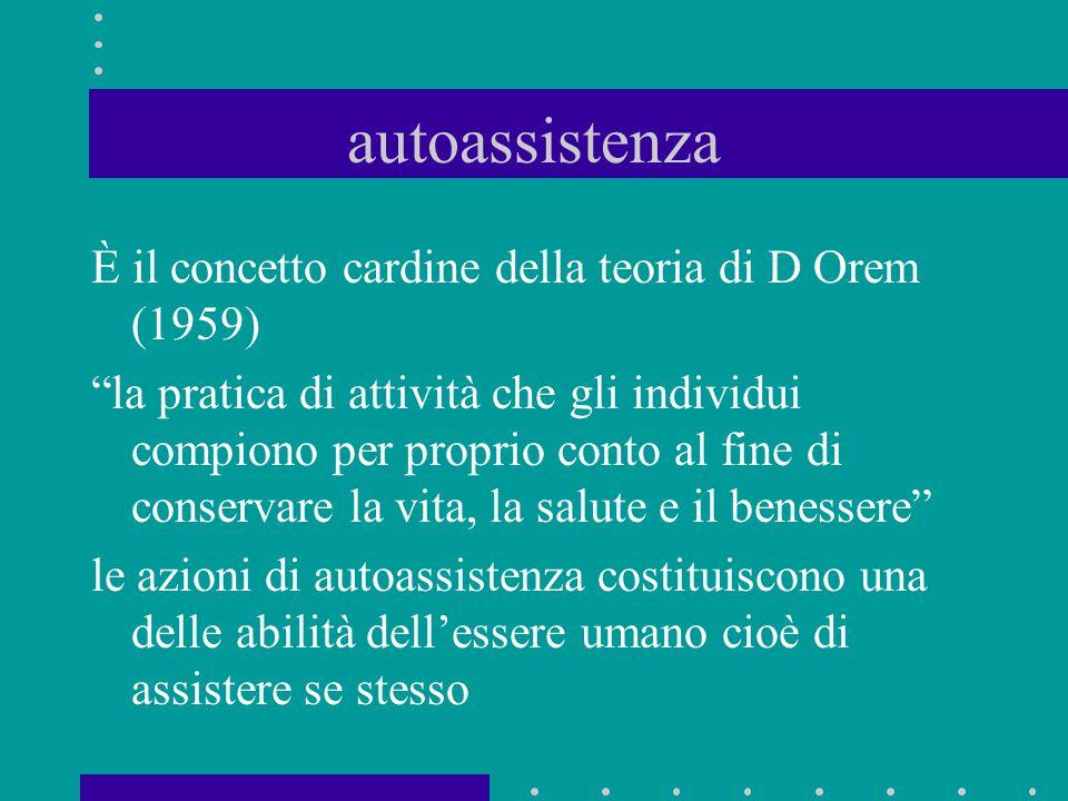 """autoassistenza È il concetto cardine della teoria di D Orem (1959) """"la pratica di attività che gli individui compiono per proprio conto al fine di con"""