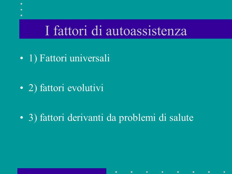 I fattori di autoassistenza 1) Fattori universali 2) fattori evolutivi 3) fattori derivanti da problemi di salute
