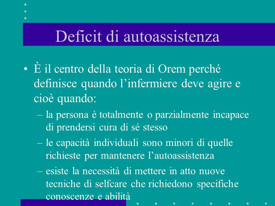 Deficit di autoassistenza È il centro della teoria di Orem perché definisce quando l'infermiere deve agire e cioè quando: –la persona è totalmente o p