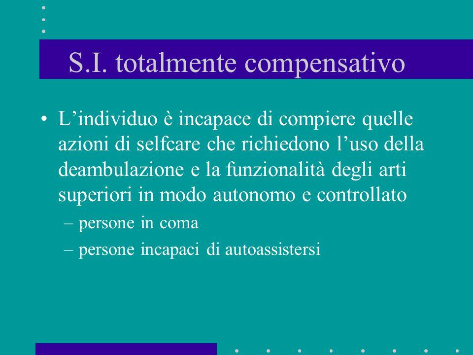 S.I. totalmente compensativo L'individuo è incapace di compiere quelle azioni di selfcare che richiedono l'uso della deambulazione e la funzionalità d