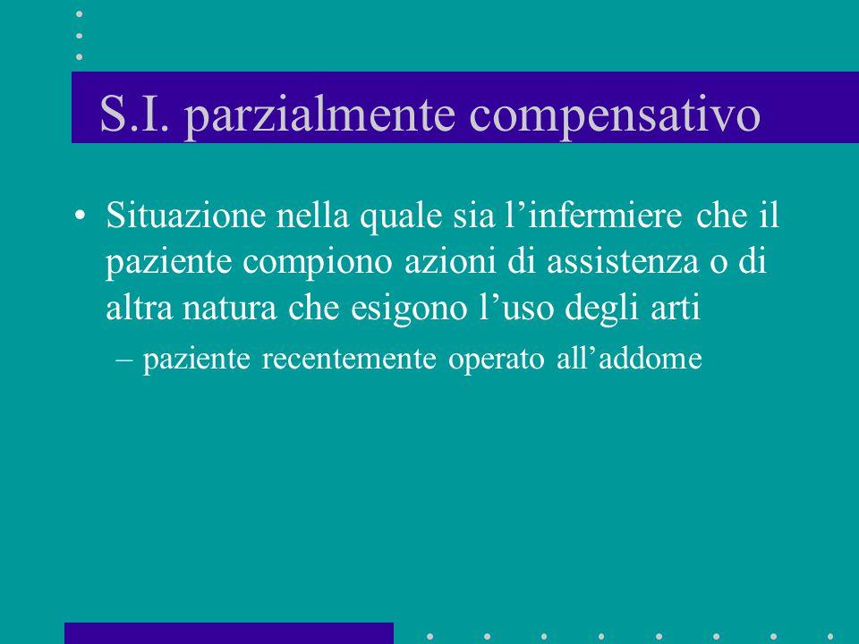 S.I. parzialmente compensativo Situazione nella quale sia l'infermiere che il paziente compiono azioni di assistenza o di altra natura che esigono l'u