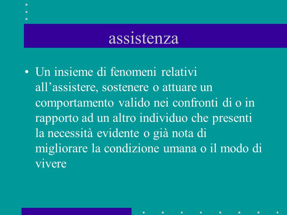 assistenza Un insieme di fenomeni relativi all'assistere, sostenere o attuare un comportamento valido nei confronti di o in rapporto ad un altro indiv