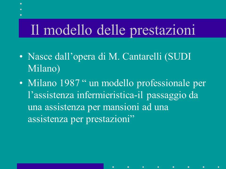 """Il modello delle prestazioni Nasce dall'opera di M. Cantarelli (SUDI Milano) Milano 1987 """" un modello professionale per l'assistenza infermieristica-i"""