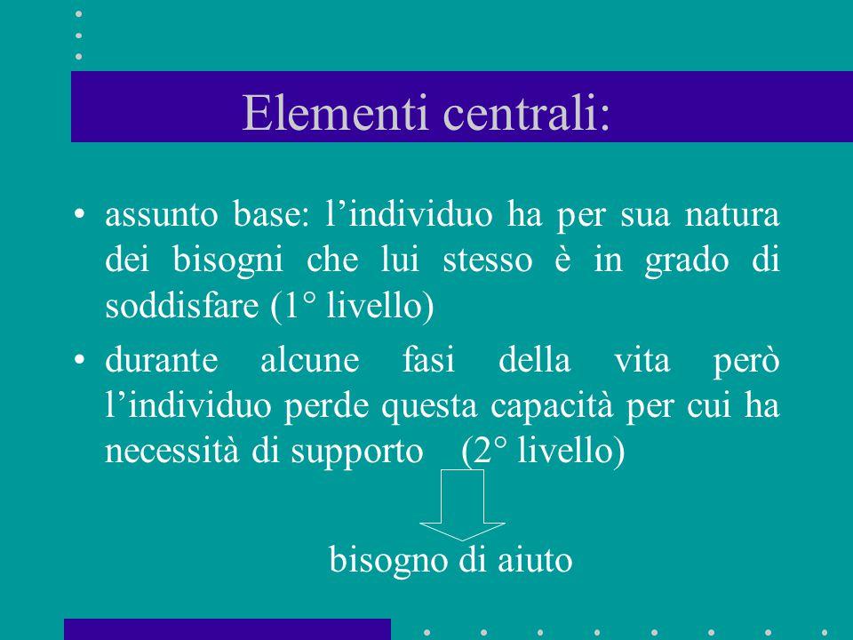 Elementi centrali: assunto base: l'individuo ha per sua natura dei bisogni che lui stesso è in grado di soddisfare (1° livello) durante alcune fasi de