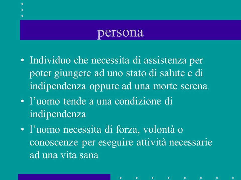salute La definizione di salute è strettamente collegata al concetto di indipendenza indipendenza capacità di un individuo di operare in modo indipendente rispetto al soddisfacimento dei 14 bisogni fondamentali