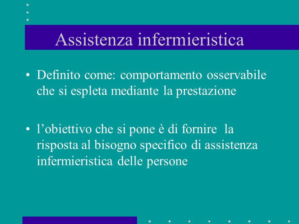 Assistenza infermieristica Definito come: comportamento osservabile che si espleta mediante la prestazione l'obiettivo che si pone è di fornire la ris