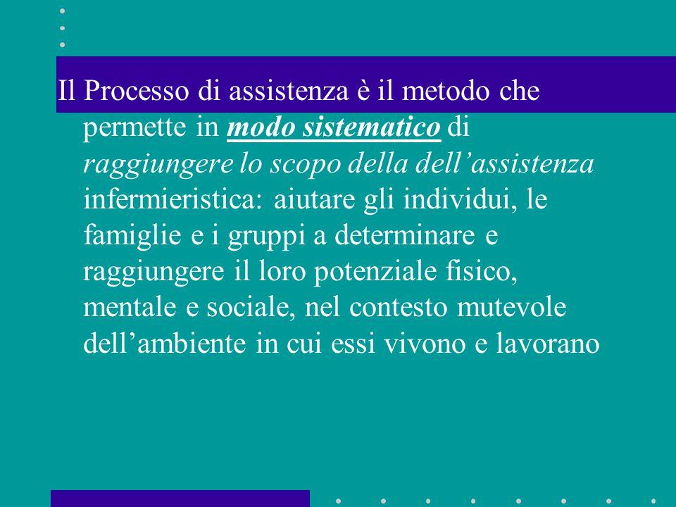 Il Processo di assistenza è il metodo che permette in modo sistematico di raggiungere lo scopo della dell'assistenza infermieristica: aiutare gli indi