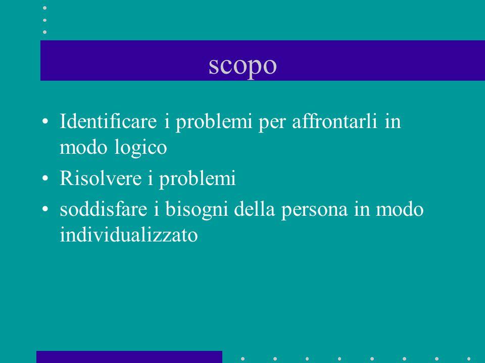 scopo Identificare i problemi per affrontarli in modo logico Risolvere i problemi soddisfare i bisogni della persona in modo individualizzato