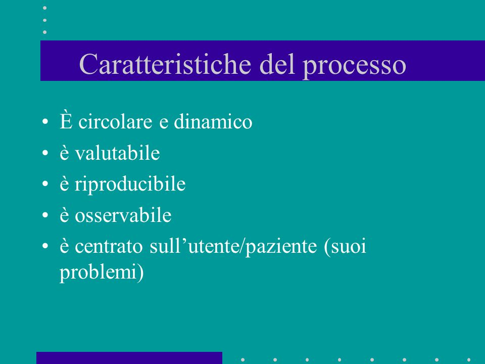 Caratteristiche del processo È circolare e dinamico è valutabile è riproducibile è osservabile è centrato sull'utente/paziente (suoi problemi)