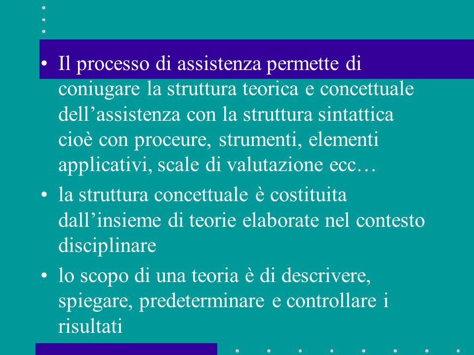 Il processo di assistenza permette di coniugare la struttura teorica e concettuale dell'assistenza con la struttura sintattica cioè con proceure, stru