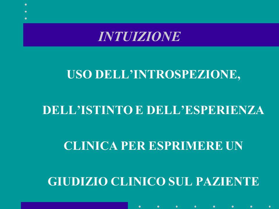 INTUIZIONE USO DELL'INTROSPEZIONE, DELL'ISTINTO E DELL'ESPERIENZA CLINICA PER ESPRIMERE UN GIUDIZIO CLINICO SUL PAZIENTE