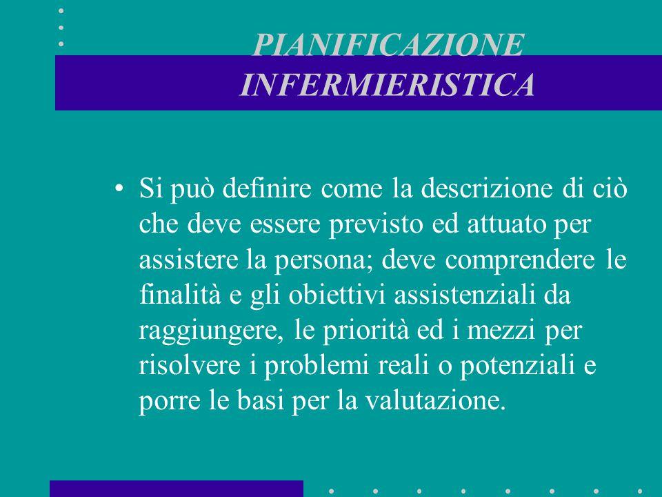 PIANIFICAZIONE INFERMIERISTICA Si può definire come la descrizione di ciò che deve essere previsto ed attuato per assistere la persona; deve comprende