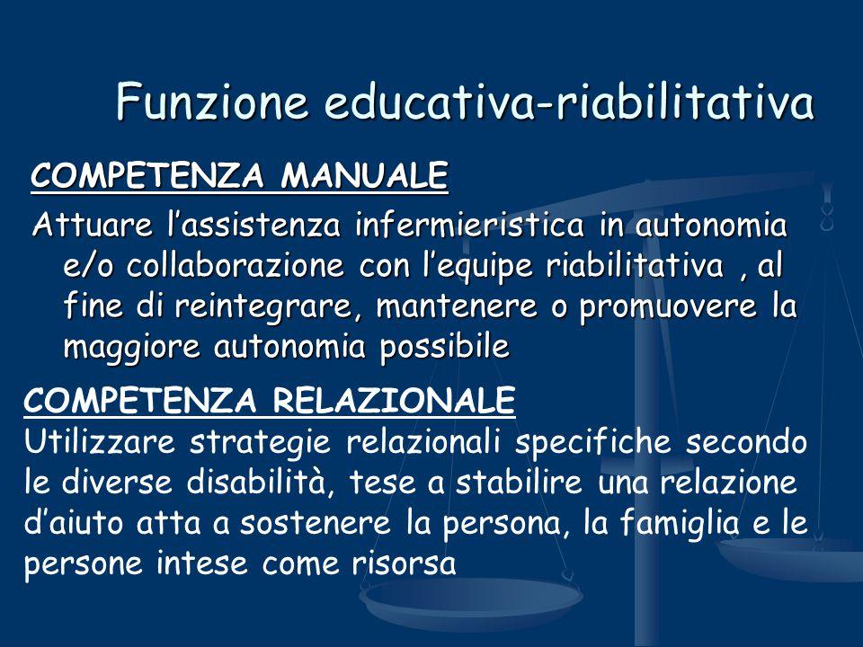 Funzione educativa-riabilitativa COMPETENZA MANUALE Attuare l'assistenza infermieristica in autonomia e/o collaborazione con l'equipe riabilitativa, a