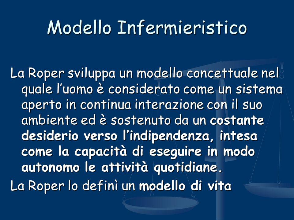 Modello Infermieristico La Roper sviluppa un modello concettuale nel quale l'uomo è considerato come un sistema aperto in continua interazione con il