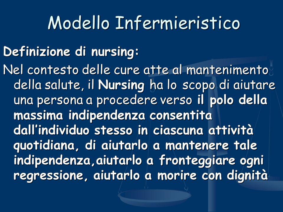 Modello Infermieristico Definizione di nursing: Nel contesto delle cure atte al mantenimento della salute, il Nursing ha lo scopo di aiutare una perso