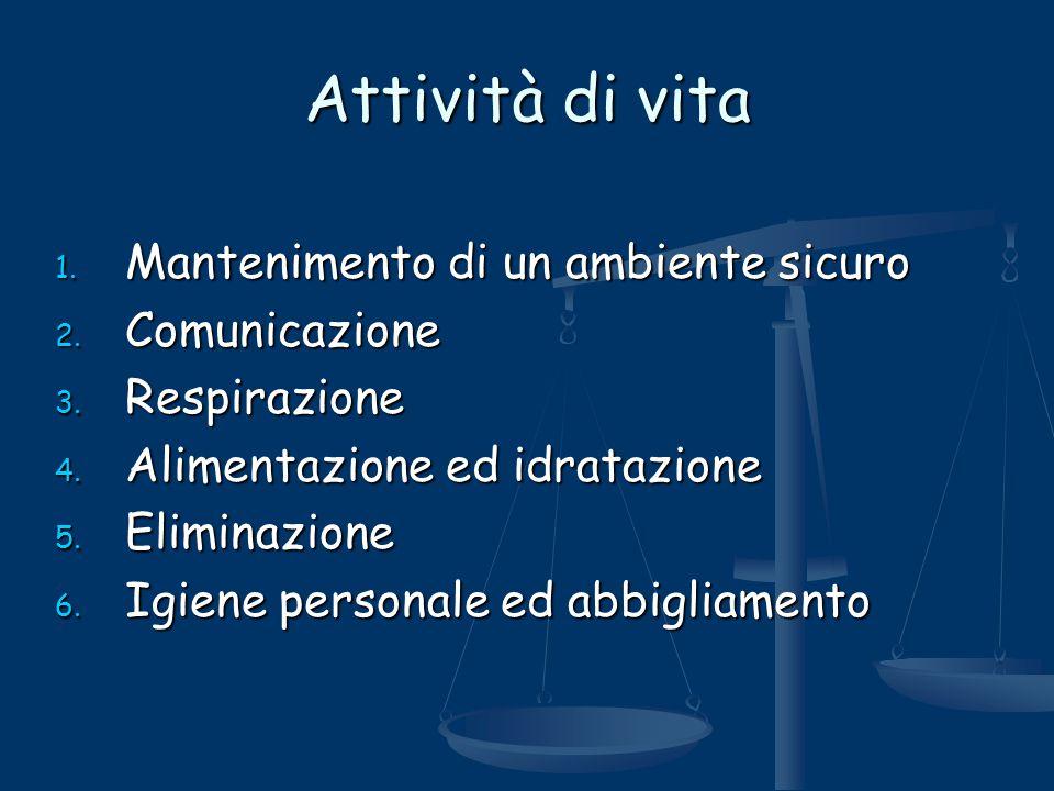 Attività di vita 1. Mantenimento di un ambiente sicuro 2. Comunicazione 3. Respirazione 4. Alimentazione ed idratazione 5. Eliminazione 6. Igiene pers