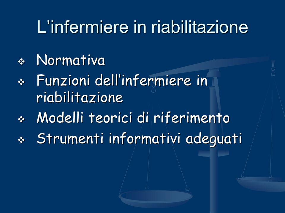 L'infermiere in riabilitazione  Normativa  Funzioni dell'infermiere in riabilitazione  Modelli teorici di riferimento  Strumenti informativi adegu