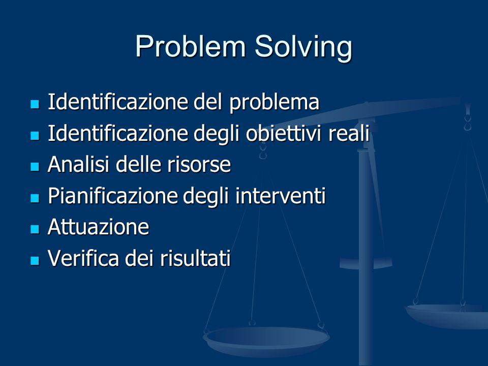 Problem Solving Identificazione del problema Identificazione del problema Identificazione degli obiettivi reali Identificazione degli obiettivi reali