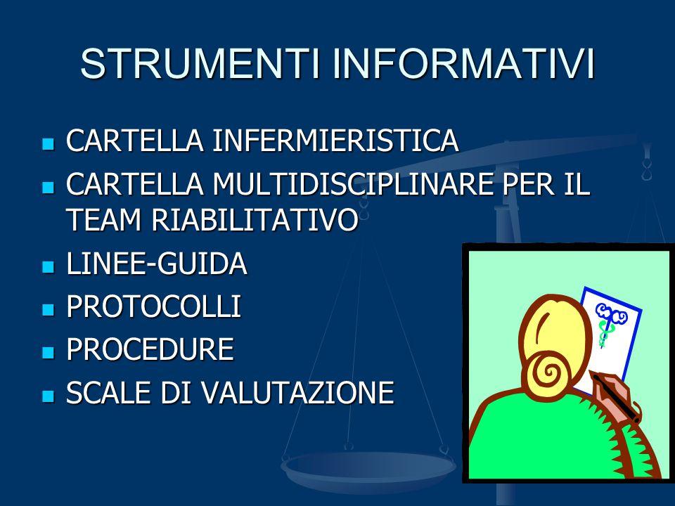 STRUMENTI INFORMATIVI CARTELLA INFERMIERISTICA CARTELLA INFERMIERISTICA CARTELLA MULTIDISCIPLINARE PER IL TEAM RIABILITATIVO CARTELLA MULTIDISCIPLINAR