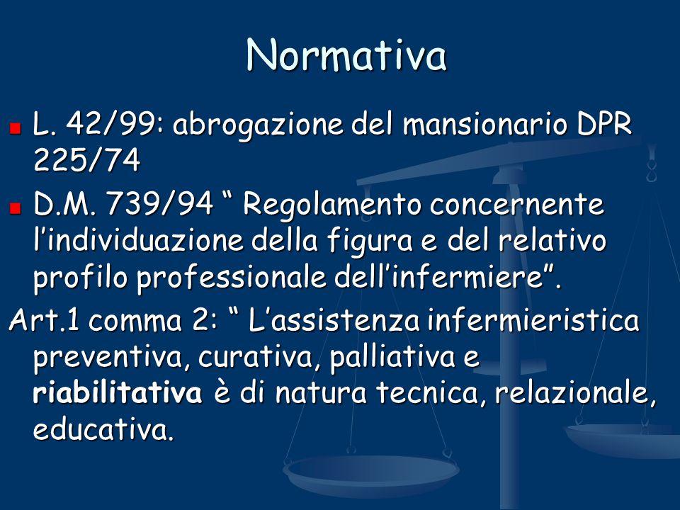 """Normativa L. 42/99: abrogazione del mansionario DPR 225/74 D.M. 739/94 """" Regolamento concernente l'individuazione della figura e del relativo profilo"""