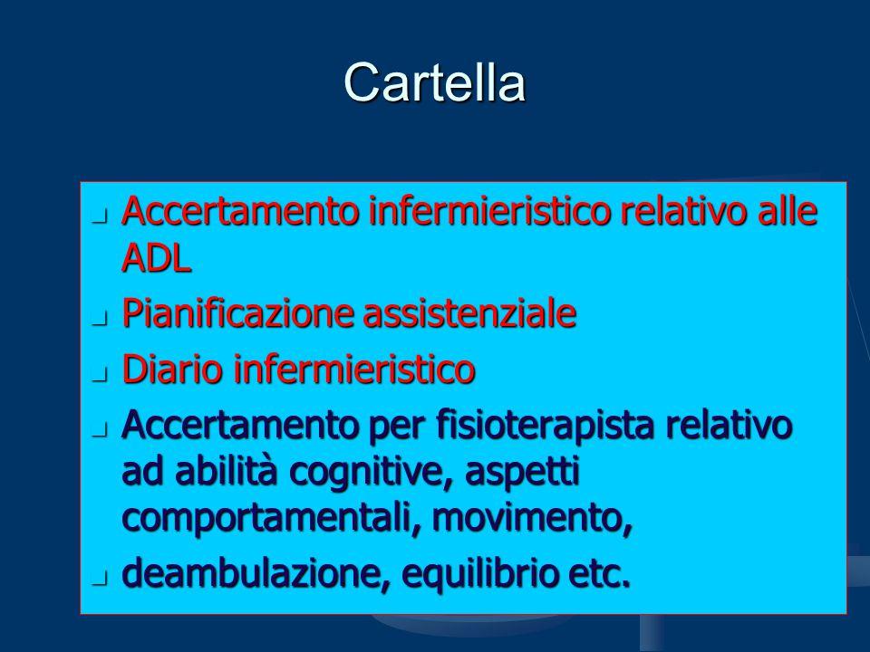 Cartella Accertamento infermieristico relativo alle ADL Accertamento infermieristico relativo alle ADL Pianificazione assistenziale Pianificazione ass