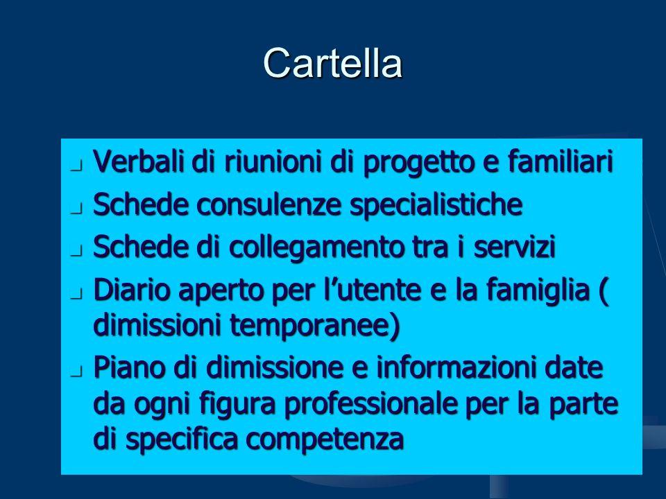 Cartella Verbali di riunioni di progetto e familiari Verbali di riunioni di progetto e familiari Schede consulenze specialistiche Schede consulenze sp