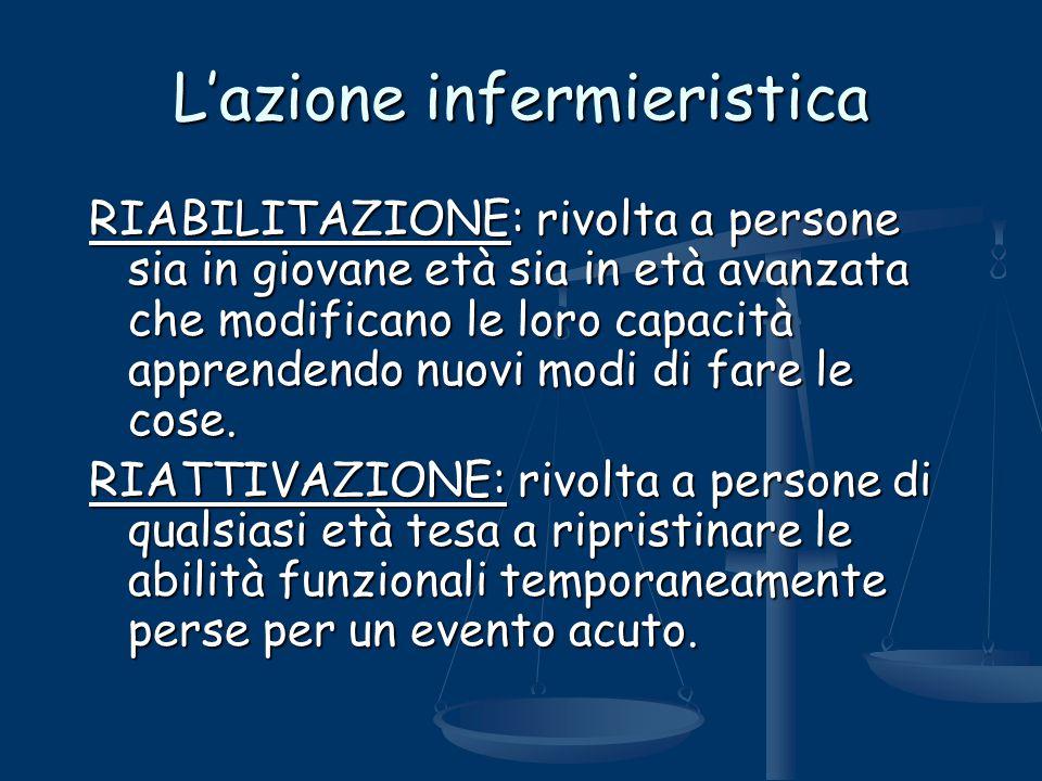 STRUMENTI INFORMATIVI CARTELLA INFERMIERISTICA CARTELLA INFERMIERISTICA CARTELLA MULTIDISCIPLINARE PER IL TEAM RIABILITATIVO CARTELLA MULTIDISCIPLINARE PER IL TEAM RIABILITATIVO LINEE-GUIDA LINEE-GUIDA PROTOCOLLI PROTOCOLLI PROCEDURE PROCEDURE SCALE DI VALUTAZIONE SCALE DI VALUTAZIONE