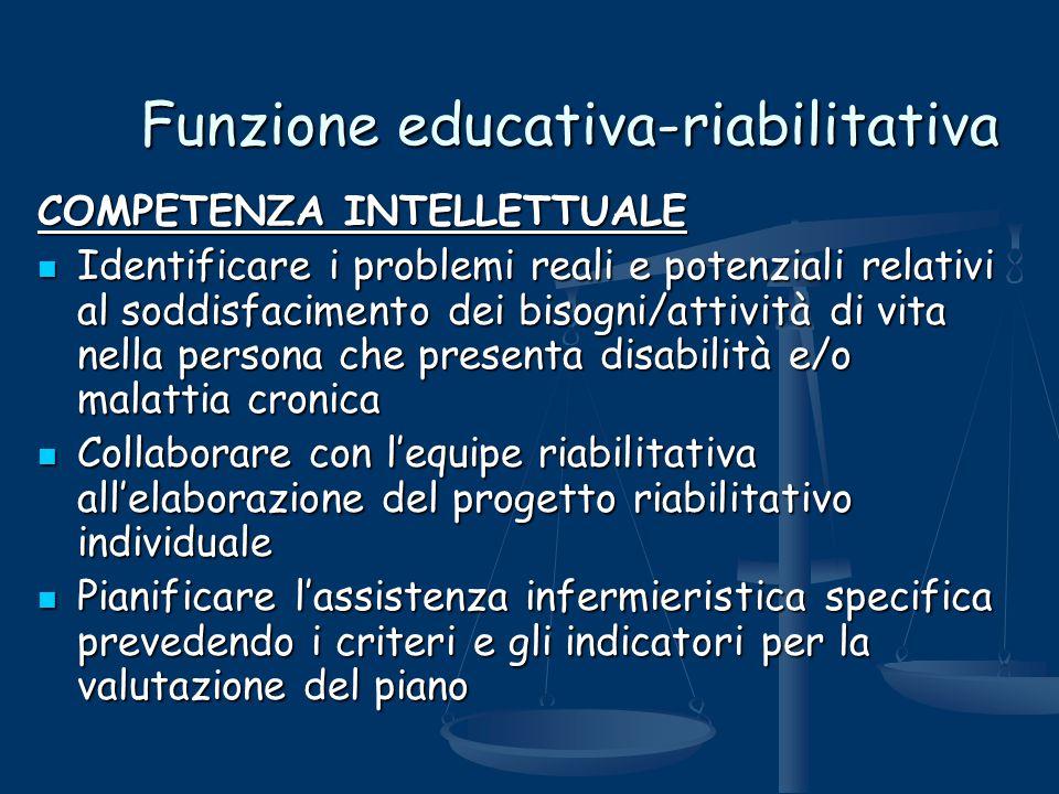 Funzione educativa-riabilitativa COMPETENZA INTELLETTUALE Identificare i problemi reali e potenziali relativi al soddisfacimento dei bisogni/attività