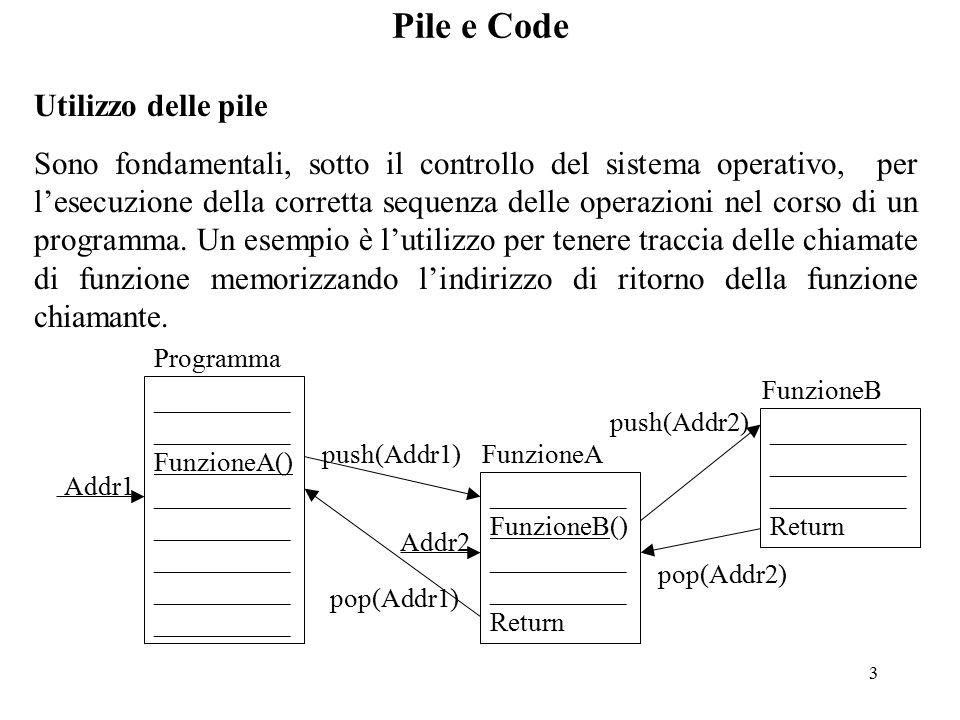 3 Pile e Code Utilizzo delle pile Sono fondamentali, sotto il controllo del sistema operativo, per l'esecuzione della corretta sequenza delle operazioni nel corso di un programma.
