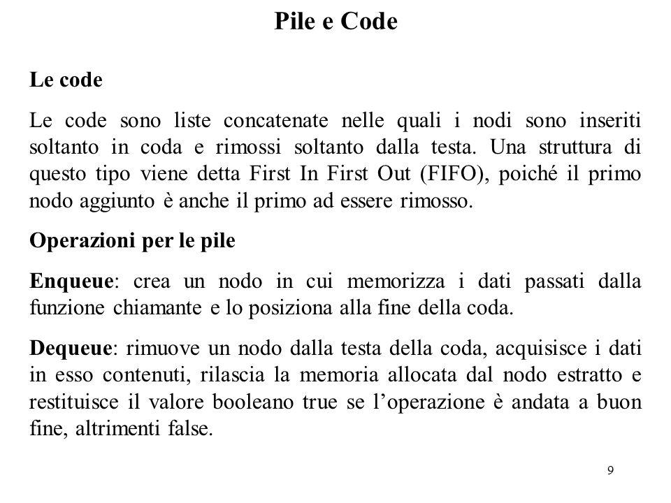 9 Pile e Code Le code Le code sono liste concatenate nelle quali i nodi sono inseriti soltanto in coda e rimossi soltanto dalla testa.
