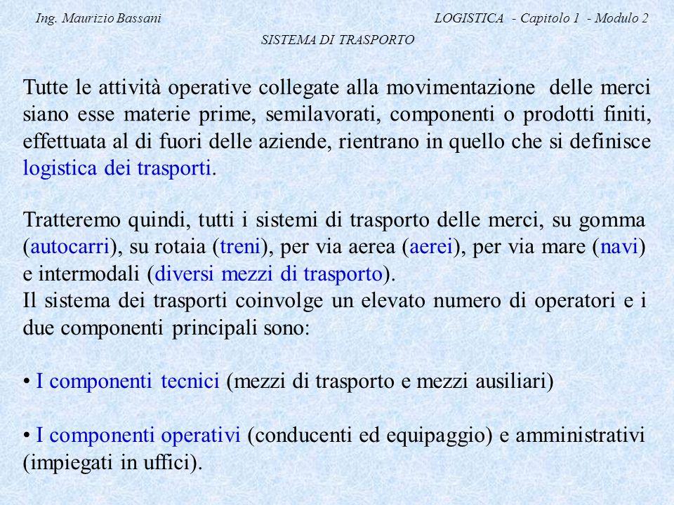 Ing. Maurizio Bassani LOGISTICA - Capitolo 1 - Modulo 2 SISTEMA DI TRASPORTO Tutte le attività operative collegate alla movimentazione delle merci sia