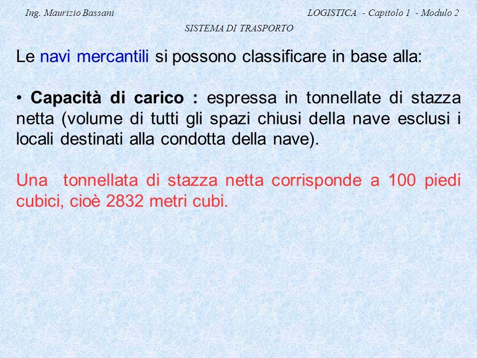 Ing. Maurizio Bassani LOGISTICA - Capitolo 1 - Modulo 2 SISTEMA DI TRASPORTO Le navi mercantili si possono classificare in base alla: Capacità di cari