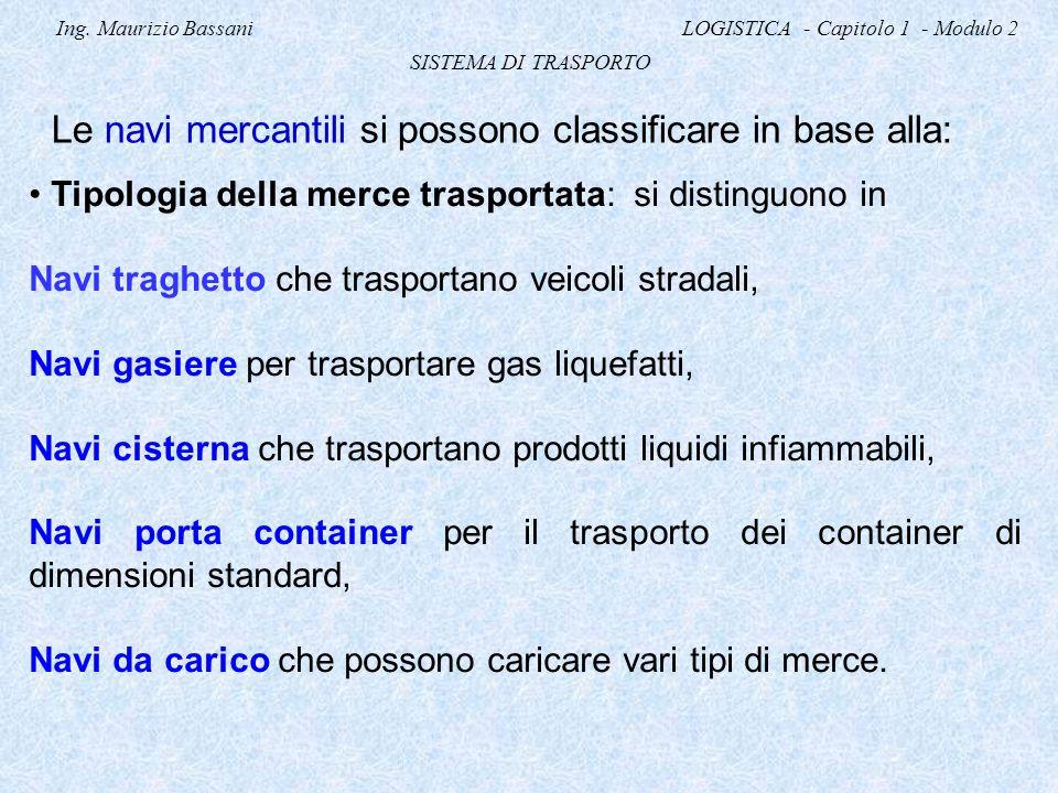 Ing. Maurizio Bassani LOGISTICA - Capitolo 1 - Modulo 2 SISTEMA DI TRASPORTO Le navi mercantili si possono classificare in base alla: Tipologia della