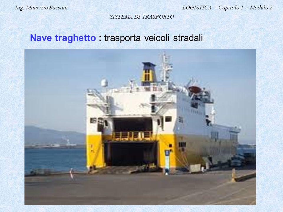Ing. Maurizio Bassani LOGISTICA - Capitolo 1 - Modulo 2 SISTEMA DI TRASPORTO Nave traghetto : trasporta veicoli stradali