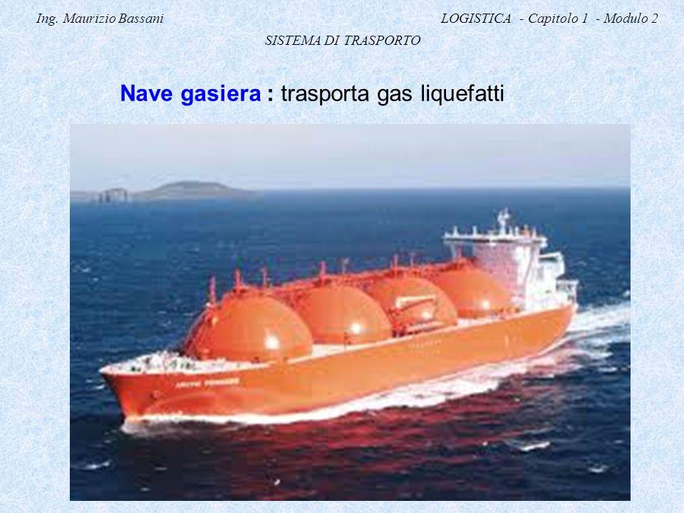 Ing. Maurizio Bassani LOGISTICA - Capitolo 1 - Modulo 2 SISTEMA DI TRASPORTO Nave gasiera : trasporta gas liquefatti