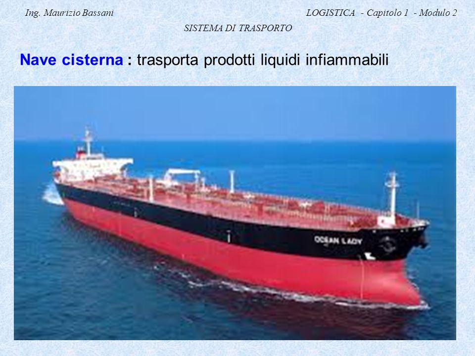 Ing. Maurizio Bassani LOGISTICA - Capitolo 1 - Modulo 2 SISTEMA DI TRASPORTO Nave cisterna : trasporta prodotti liquidi infiammabili
