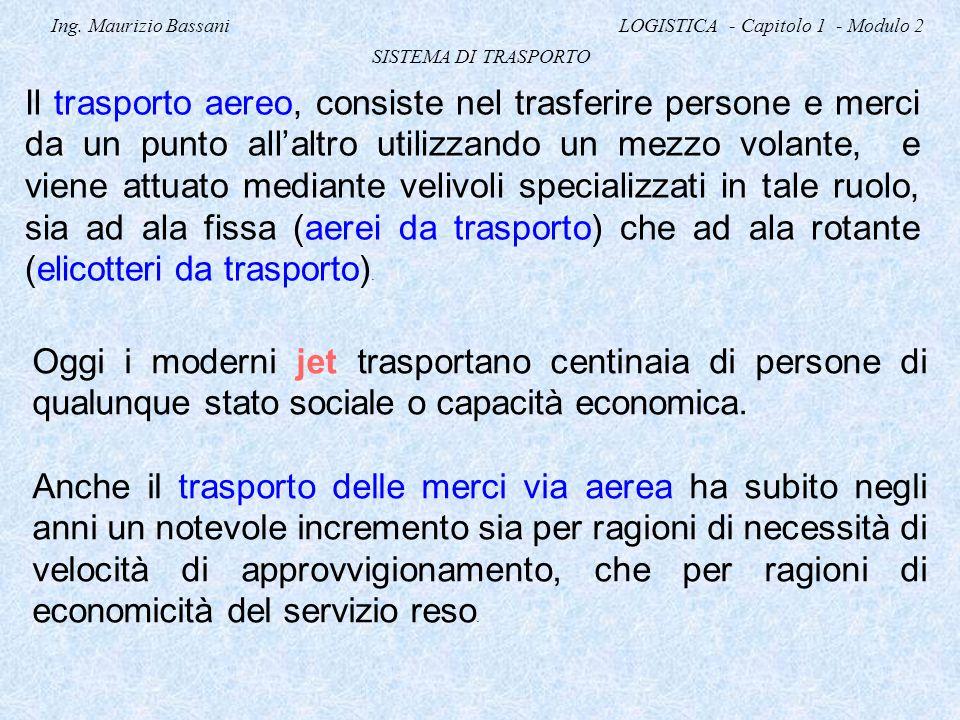 Ing. Maurizio Bassani LOGISTICA - Capitolo 1 - Modulo 2 SISTEMA DI TRASPORTO Il trasporto aereo, consiste nel trasferire persone e merci da un punto a