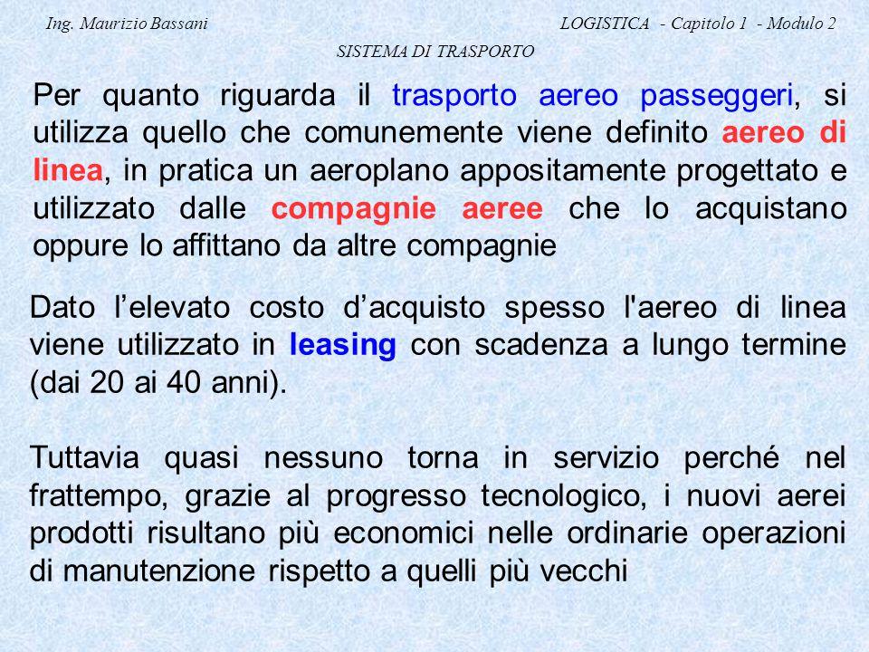 Ing. Maurizio Bassani LOGISTICA - Capitolo 1 - Modulo 2 SISTEMA DI TRASPORTO Per quanto riguarda il trasporto aereo passeggeri, si utilizza quello che