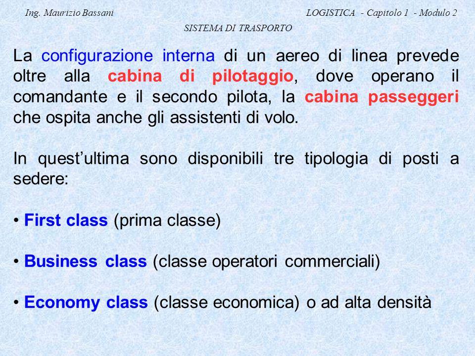 Ing. Maurizio Bassani LOGISTICA - Capitolo 1 - Modulo 2 SISTEMA DI TRASPORTO La configurazione interna di un aereo di linea prevede oltre alla cabina