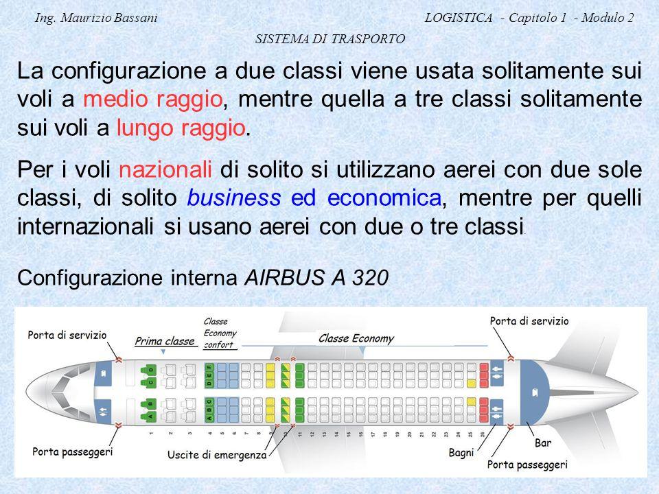 Ing. Maurizio Bassani LOGISTICA - Capitolo 1 - Modulo 2 SISTEMA DI TRASPORTO La configurazione a due classi viene usata solitamente sui voli a medio r