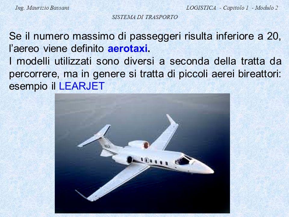 Ing. Maurizio Bassani LOGISTICA - Capitolo 1 - Modulo 2 SISTEMA DI TRASPORTO Se il numero massimo di passeggeri risulta inferiore a 20, l'aereo viene