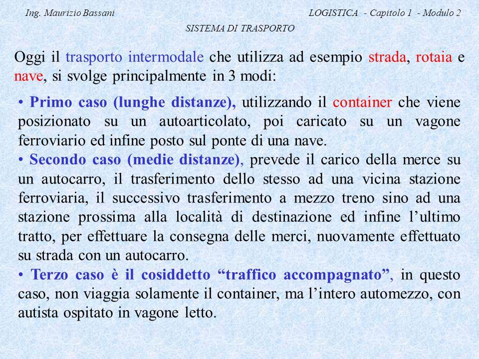 Ing. Maurizio Bassani LOGISTICA - Capitolo 1 - Modulo 2 SISTEMA DI TRASPORTO Oggi il trasporto intermodale che utilizza ad esempio strada, rotaia e na