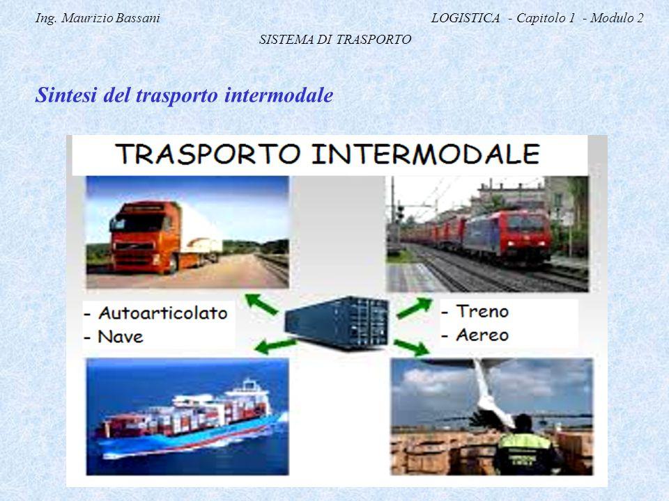 Ing. Maurizio Bassani LOGISTICA - Capitolo 1 - Modulo 2 SISTEMA DI TRASPORTO Sintesi del trasporto intermodale