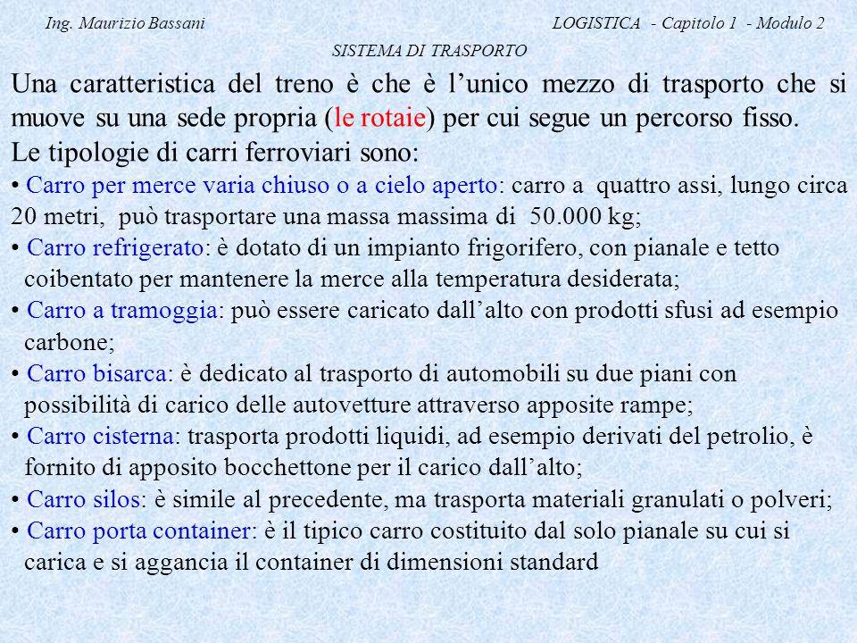 Ing. Maurizio Bassani LOGISTICA - Capitolo 1 - Modulo 2 SISTEMA DI TRASPORTO Una caratteristica del treno è che è l'unico mezzo di trasporto che si mu