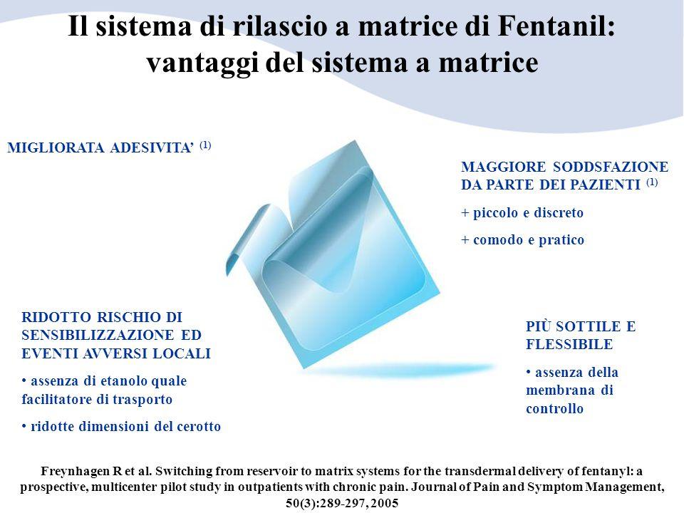 Il sistema di rilascio a matrice di Fentanil: vantaggi del sistema a matrice RIDOTTO RISCHIO DI SENSIBILIZZAZIONE ED EVENTI AVVERSI LOCALI assenza di