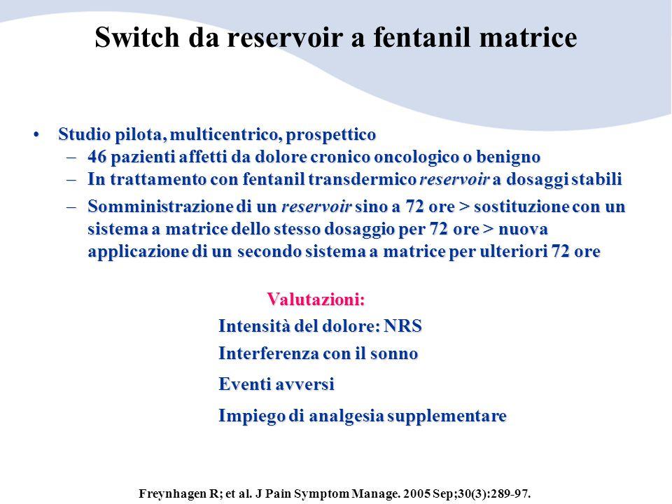 Switch da reservoir a fentanil matrice Studio pilota, multicentrico, prospetticoStudio pilota, multicentrico, prospettico –46 pazienti affetti da dolo