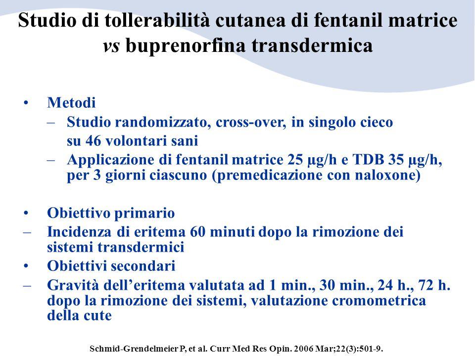 Studio di tollerabilità cutanea di fentanil matrice vs buprenorfina transdermica Schmid-Grendelmeier P, et al. Curr Med Res Opin. 2006 Mar;22(3):501-9