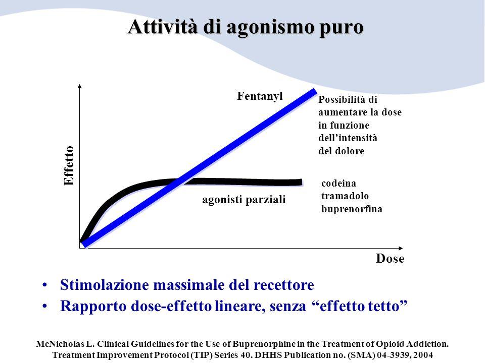 """Stimolazione massimale del recettore Rapporto dose-effetto lineare, senza """"effetto tetto"""" Effetto Dose codeina tramadolo buprenorfina agonisti parzial"""