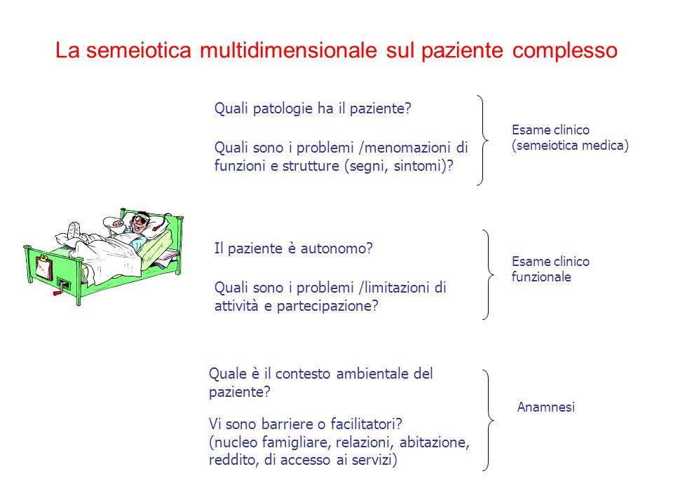 La semeiotica multidimensionale sul paziente complesso Quali patologie ha il paziente.