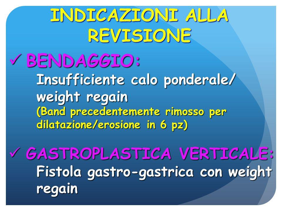 INDICAZIONI ALLA REVISIONE BENDAGGIO: BENDAGGIO: Insufficiente calo ponderale/ weight regain (Band precedentemente rimosso per dilatazione/erosione in